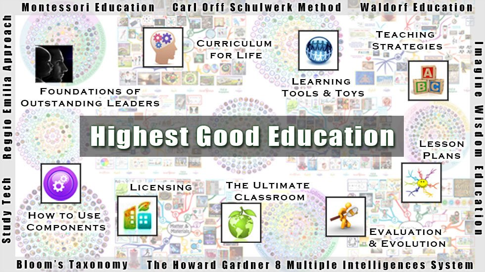 Highest Good Education, Open Source Education, Education for Life, One Community Education, Learning for Life