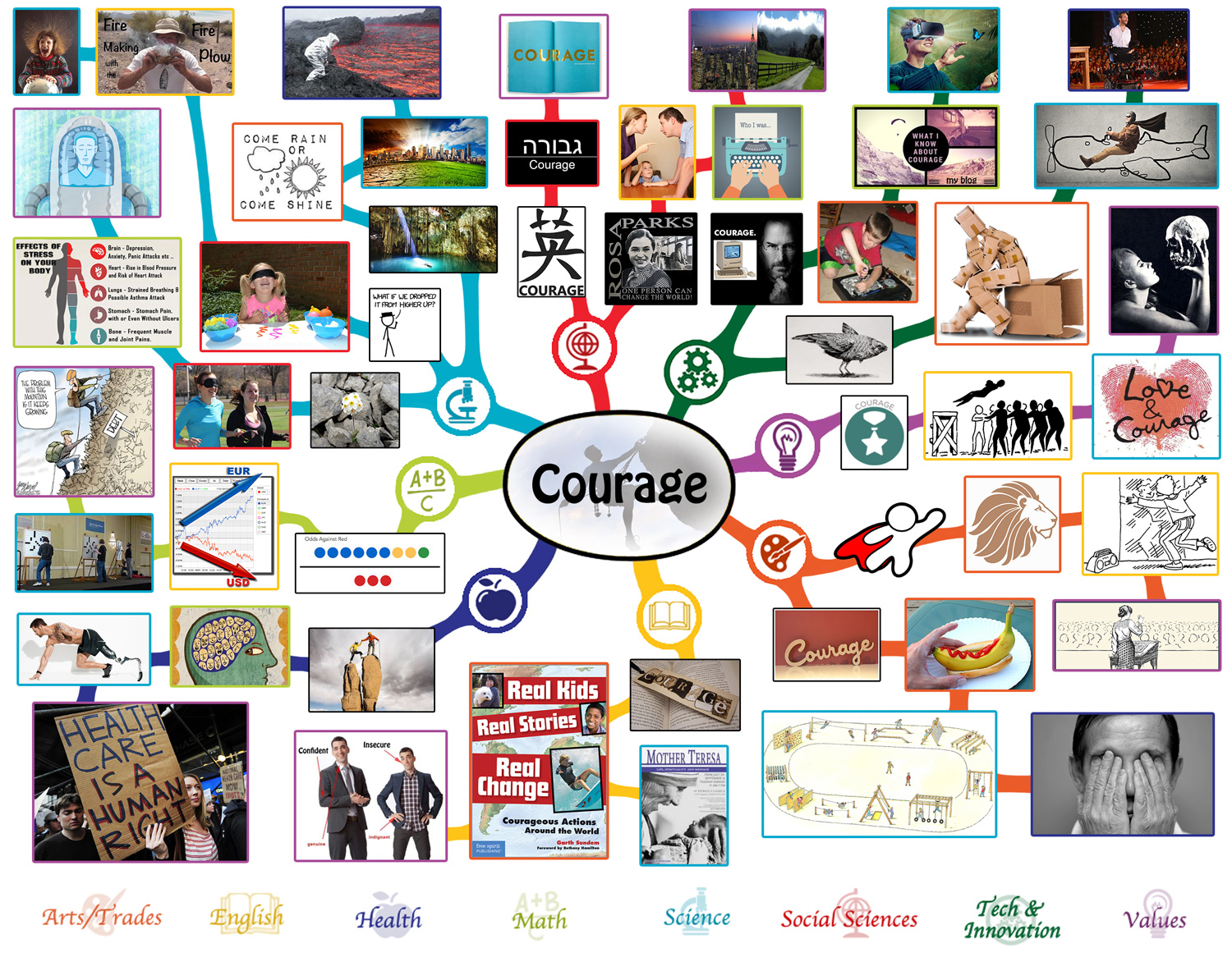 If the world were a village of 100 people lesson plan - Courage Lesson Plan