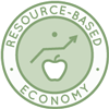 rbe, resource based economy, asset based economy, sharing makes sense, RBE One Community, One Community resource based economy, open source future, sustainable world, eco-future, the future of economics