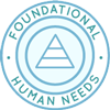 foundational human needs, human needs icon, foundations of fulfillment icon, happy people, creating happiness
