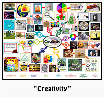 """""""Creativity"""" Lesson Plan: Teaching all subjects in the context of Creativity"""
