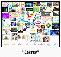 """Energy"" Lesson Plan: Teaching all subjects in the context of Energy"