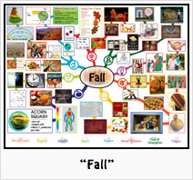 """Fall"" Lesson Plan: Teaching all subjects in the context of Fall"