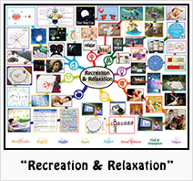 """""""Recreation & Relaxation"""" Lesson Plan: Teaching all subjects in the context of Recreation & Relaxation"""