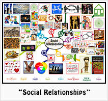 """""""Social Relationships"""" Lesson Plan: Teaching all subjects in the context of Social Relationships"""