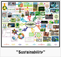 """""""Sustainability"""" Lesson Plan: Teaching all subjects in the context of Sustainability"""