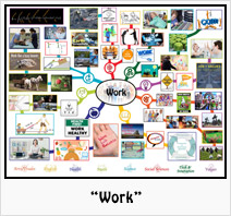 """Work"" Lesson Plan: Teaching all subjects in the context of Work"