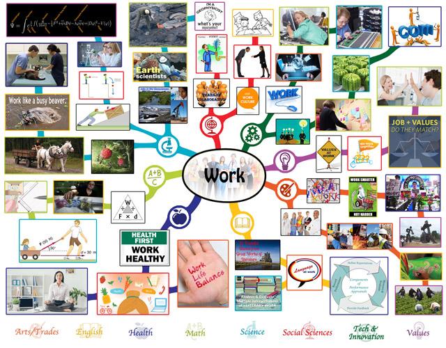 Work mindmap complete, 640